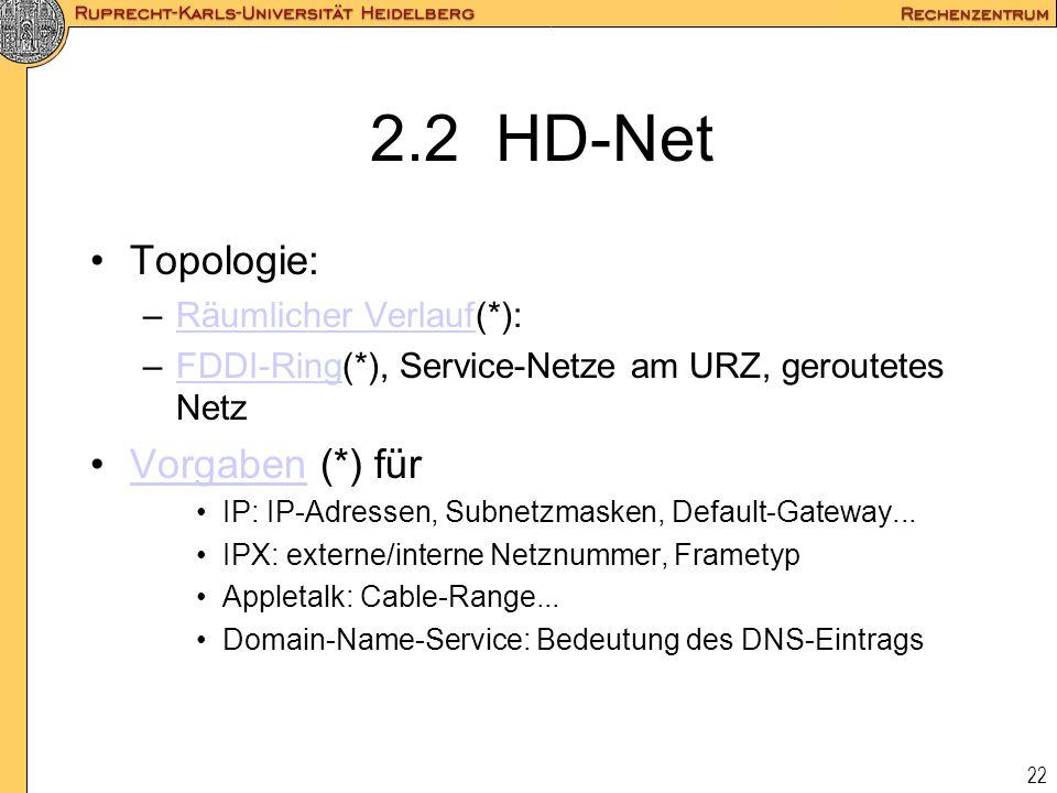 2.2 HD-Net Topologie: Vorgaben (*) für Räumlicher Verlauf(*):