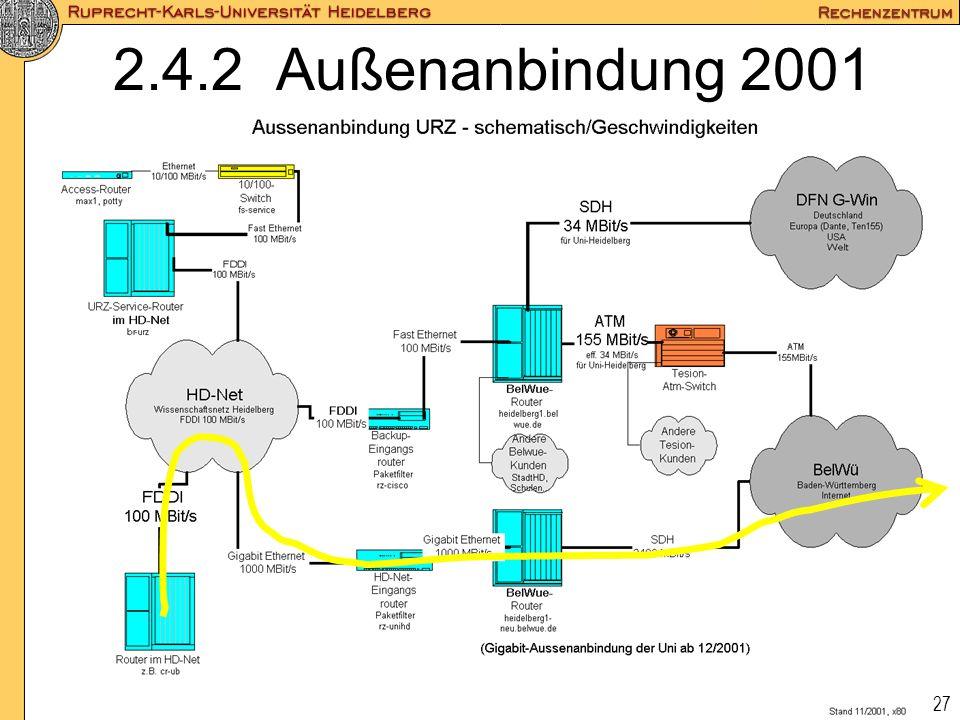 2.4.2 Außenanbindung 2001