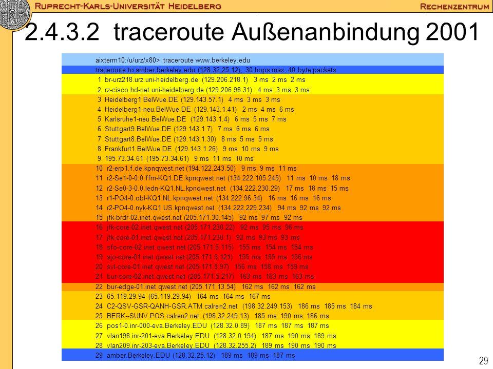 2.4.3.2 traceroute Außenanbindung 2001