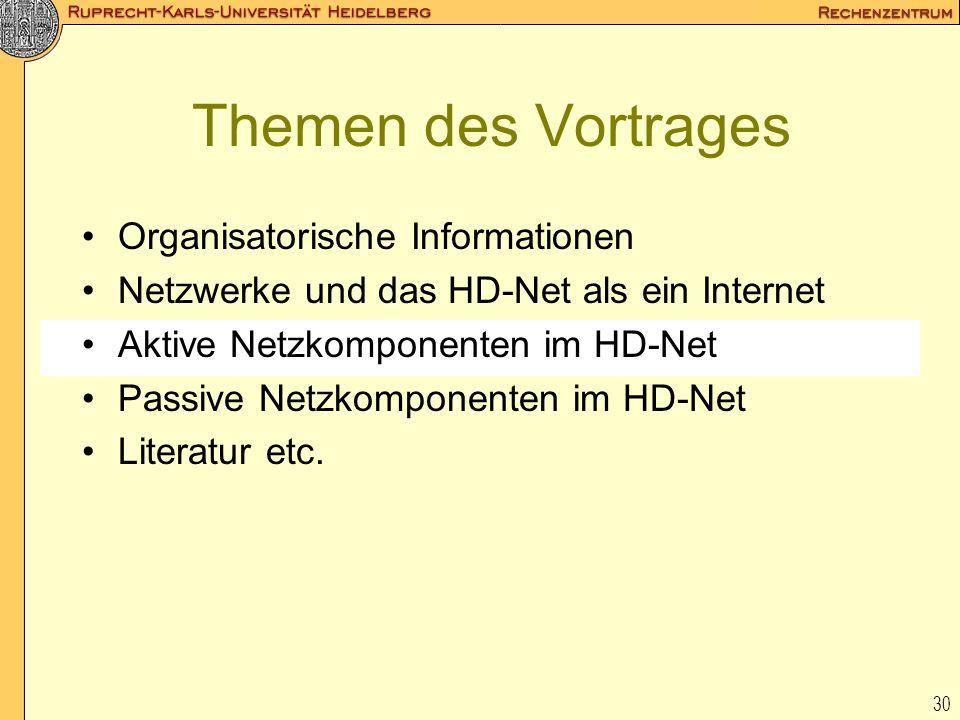 Themen des Vortrages Organisatorische Informationen