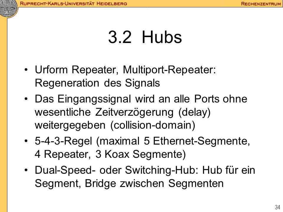 3.2 Hubs Urform Repeater, Multiport-Repeater: Regeneration des Signals