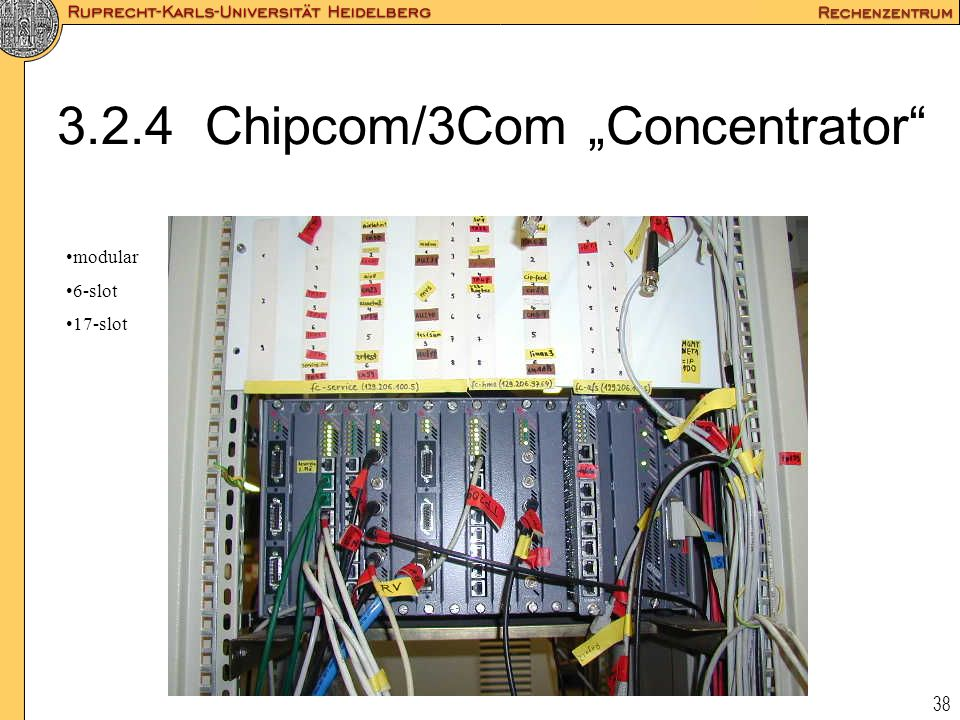 "3.2.4 Chipcom/3Com ""Concentrator"