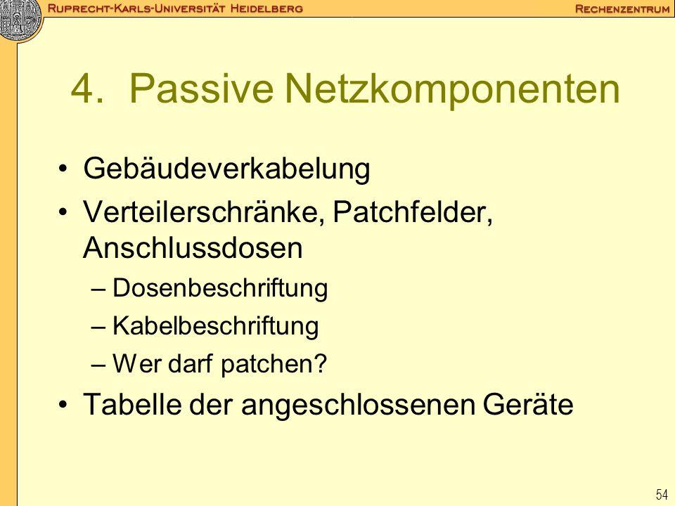 4. Passive Netzkomponenten