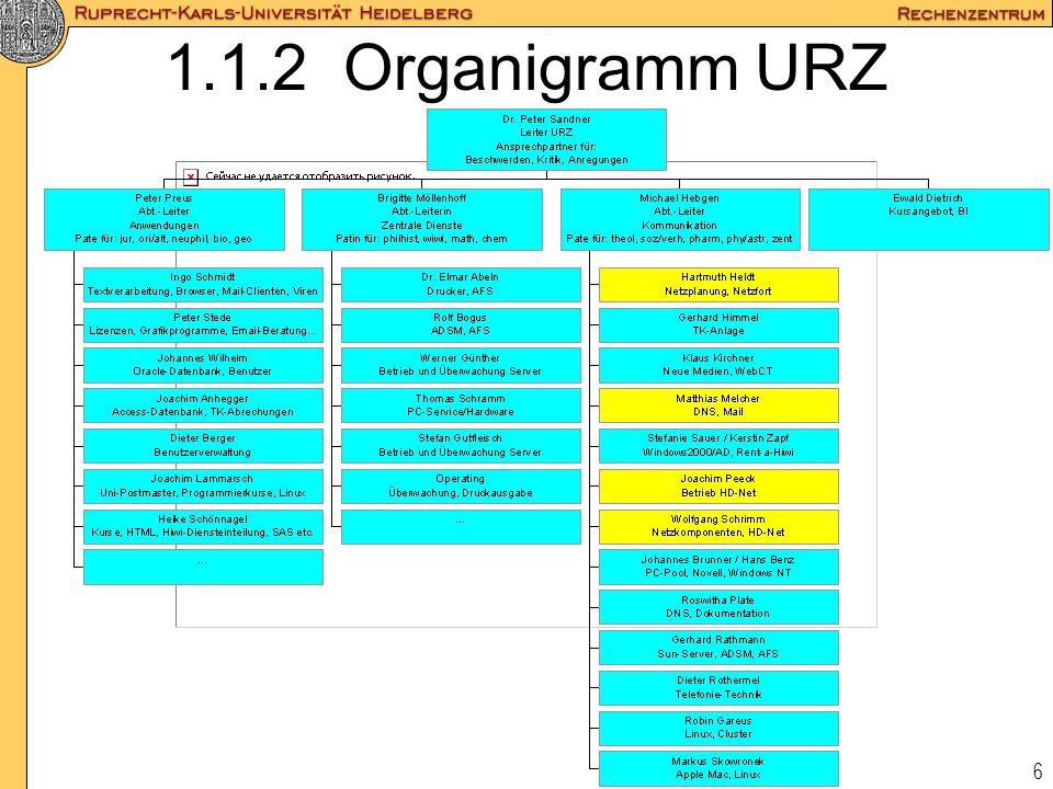 1.1.2 Organigramm URZ