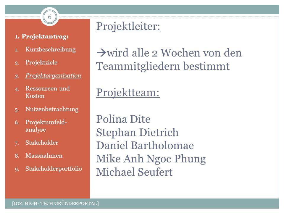 Projektleiter: wird alle 2 Wochen von den Teammitgliedern bestimmt Projektteam: Polina Dite Stephan Dietrich Daniel Bartholomae Mike Anh Ngoc Phung Michael Seufert