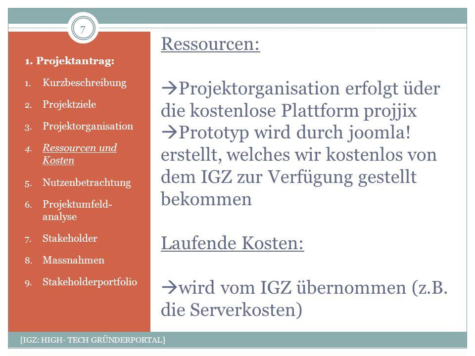 Ressourcen: Projektorganisation erfolgt üder die kostenlose Plattform projjix Prototyp wird durch joomla! erstellt, welches wir kostenlos von dem IGZ zur Verfügung gestellt bekommen Laufende Kosten: wird vom IGZ übernommen (z.B. die Serverkosten)