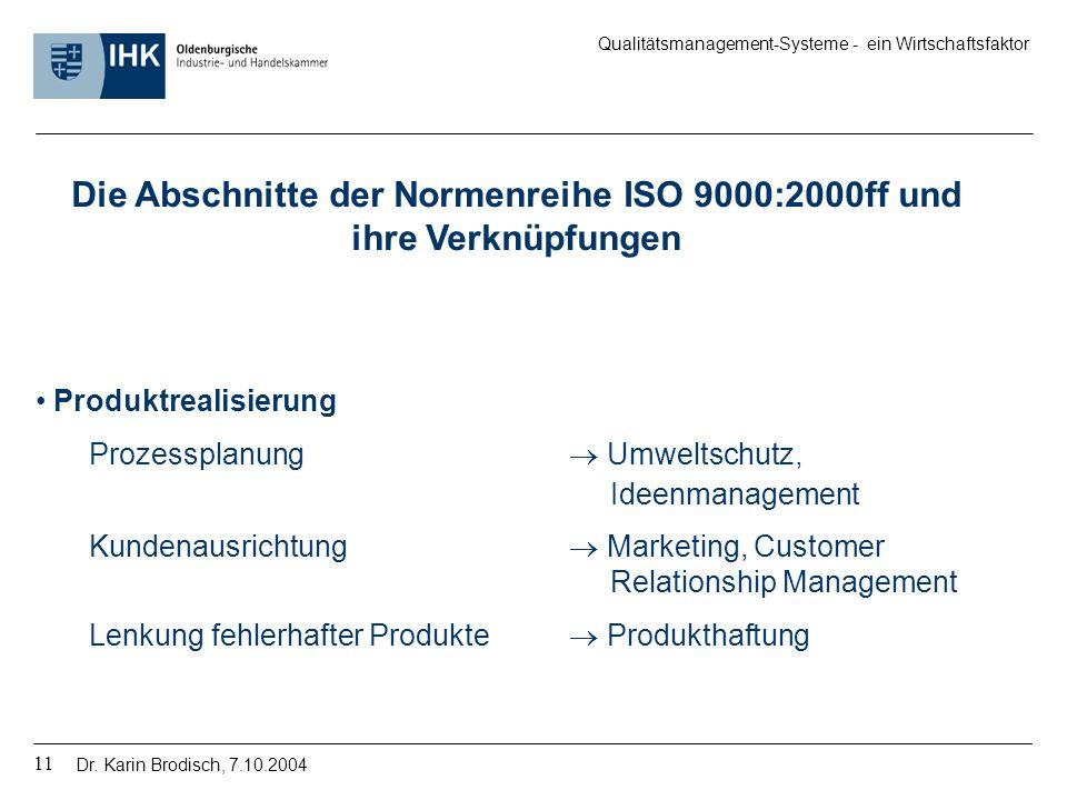 Die Abschnitte der Normenreihe ISO 9000:2000ff und ihre Verknüpfungen