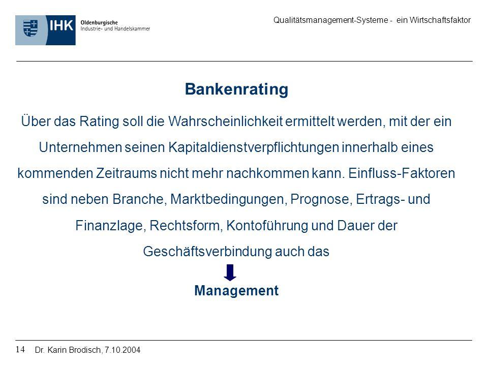 Bankenrating