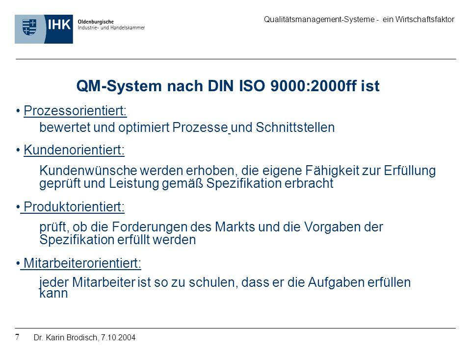 QM-System nach DIN ISO 9000:2000ff ist