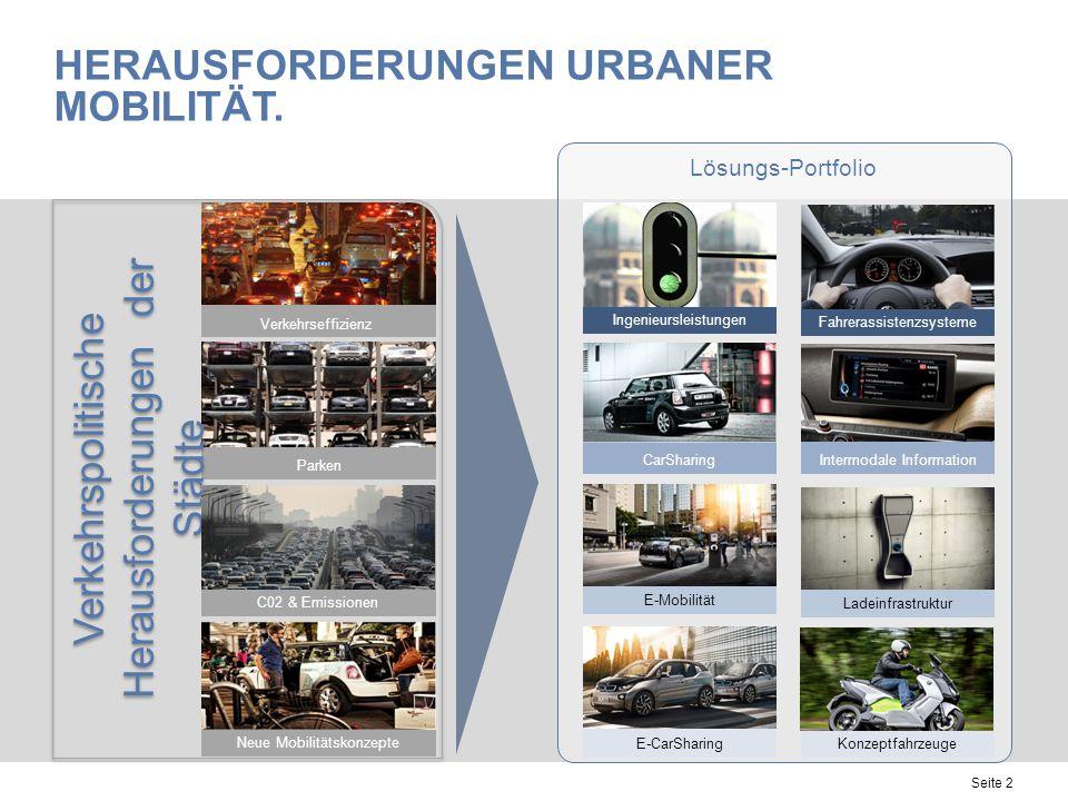 Herausforderungen urbaner Mobilität.