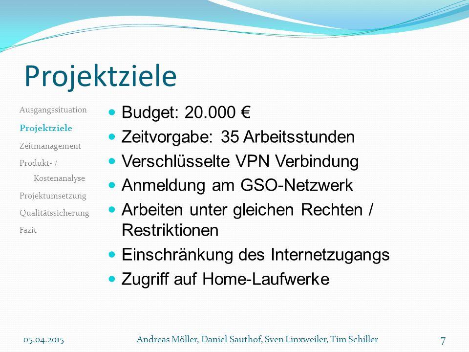 Projektziele Budget: 20.000 € Zeitvorgabe: 35 Arbeitsstunden