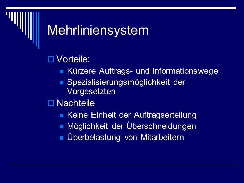 Mehrliniensystem Vorteile: Nachteile
