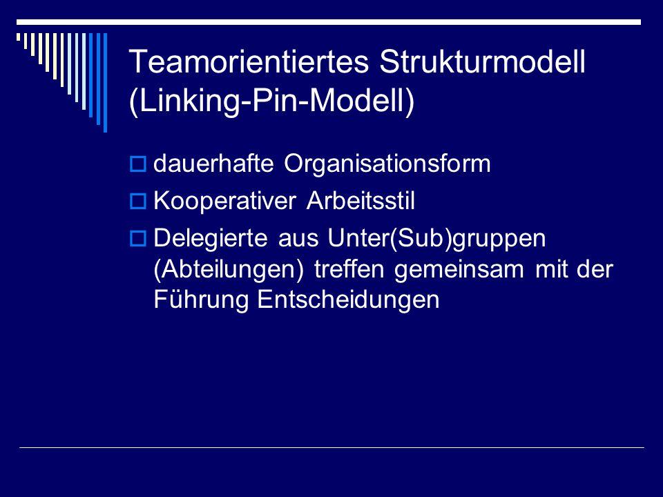 Teamorientiertes Strukturmodell (Linking-Pin-Modell)