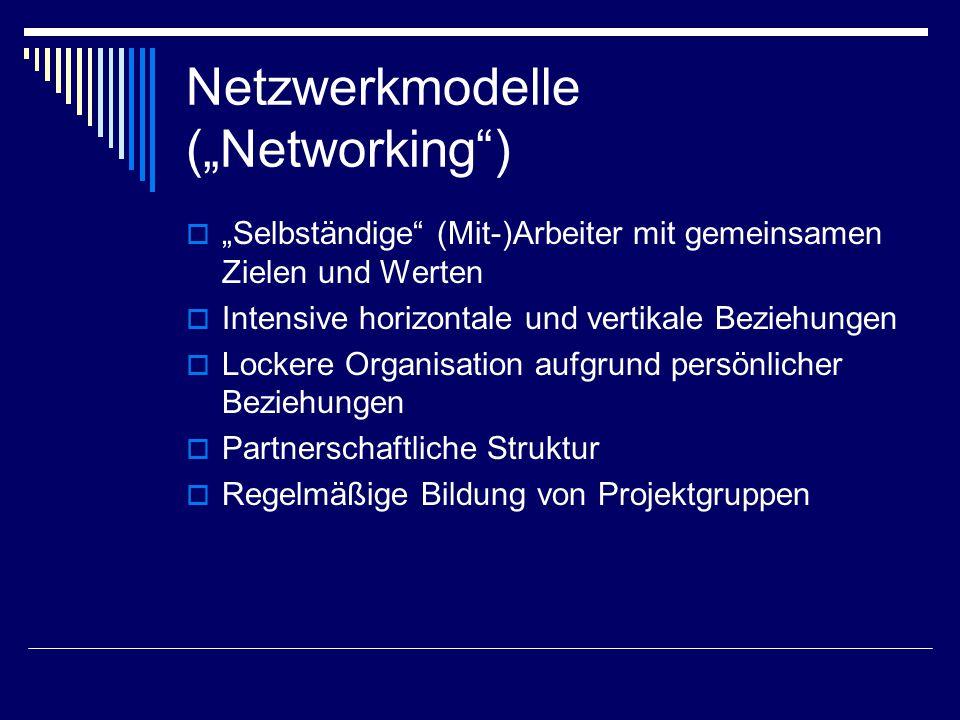 "Netzwerkmodelle (""Networking )"