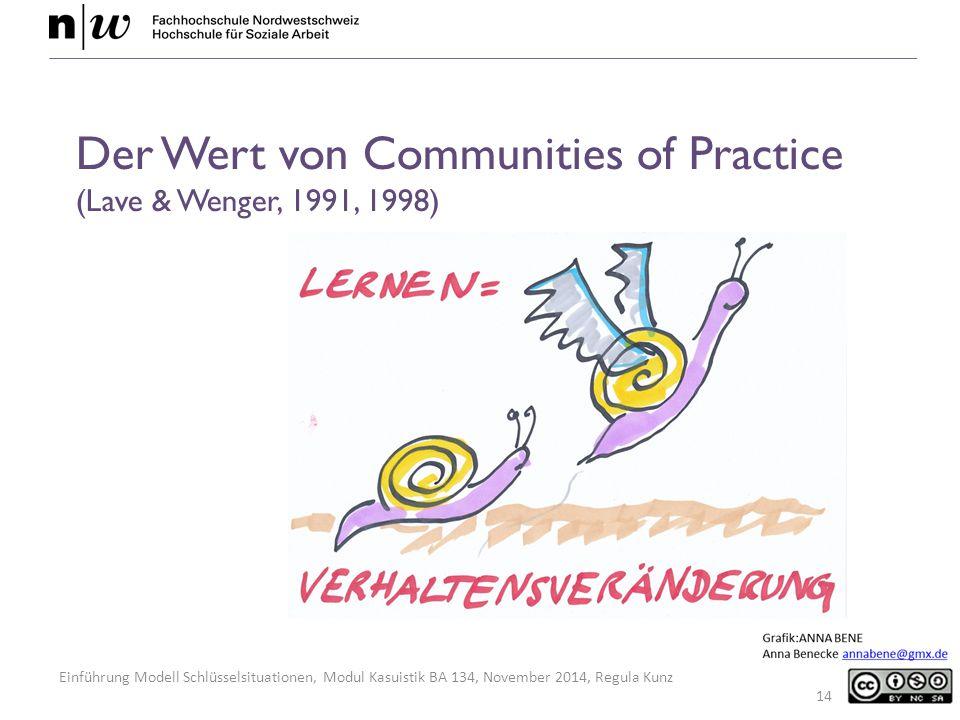 Der Wert von Communities of Practice