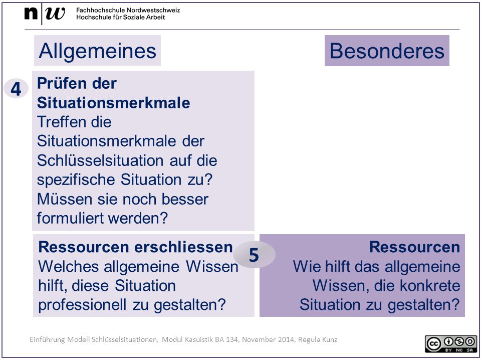 Allgemeines Besonderes 4 5 Prüfen der Situationsmerkmale