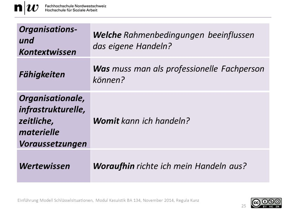 Organisations- und Kontextwissen