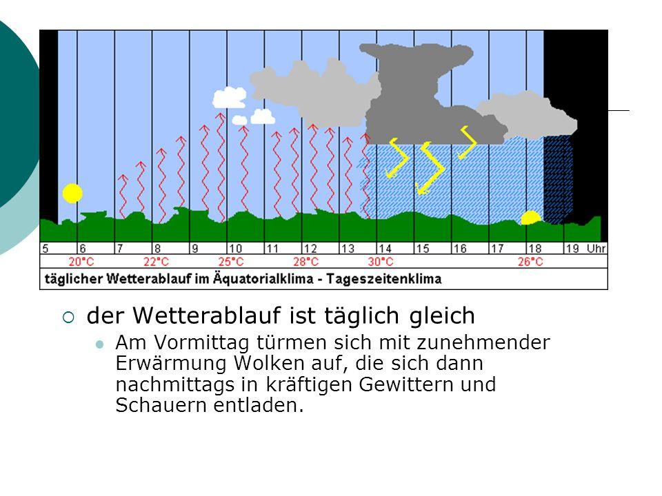 der Wetterablauf ist täglich gleich