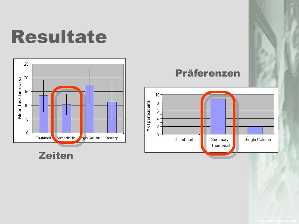 Resultate Präferenzen Zeiten Thumbnail Summary Single Column