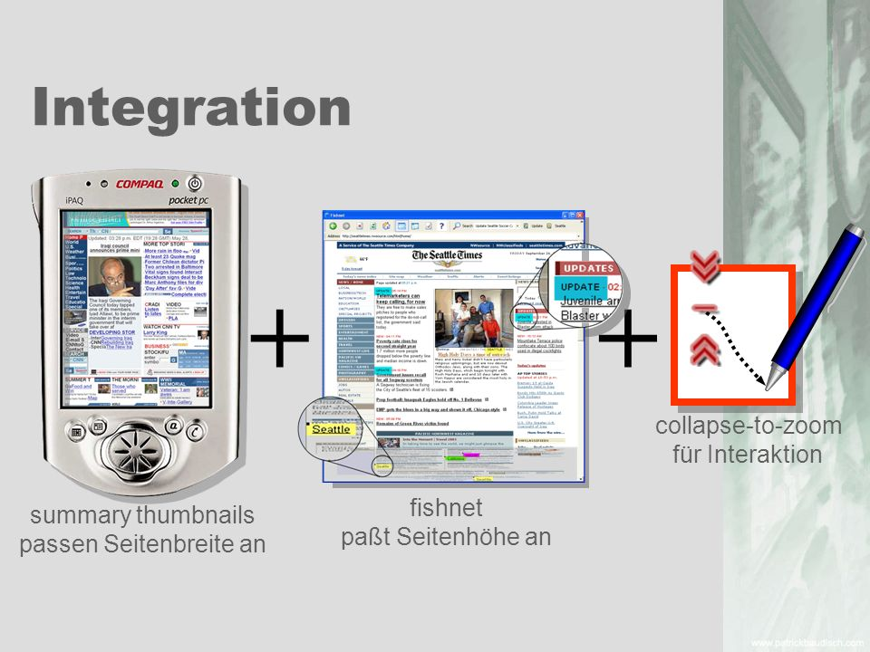 + + Integration collapse-to-zoom für Interaktion