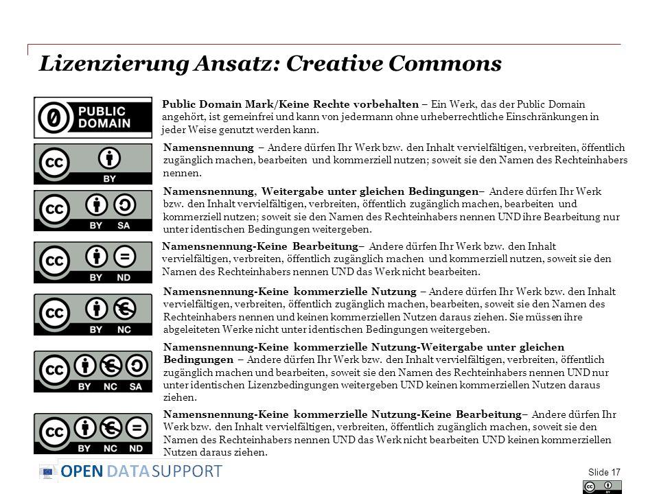 Lizenzierung Ansatz: Creative Commons
