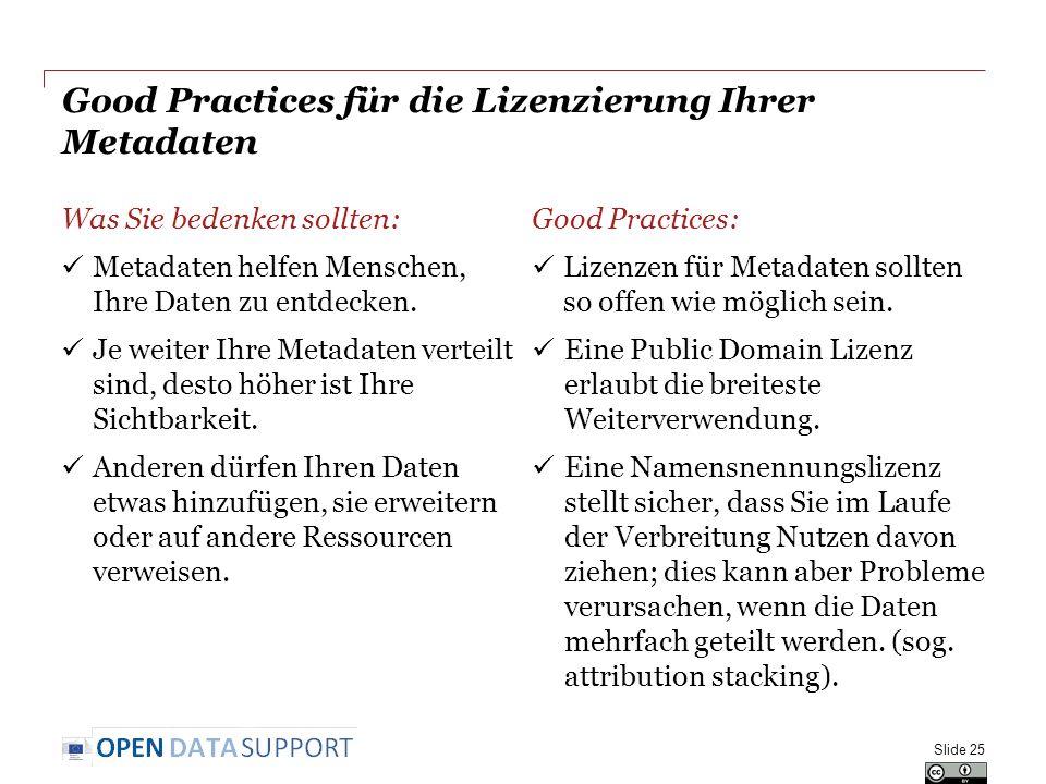 Good Practices für die Lizenzierung Ihrer Metadaten
