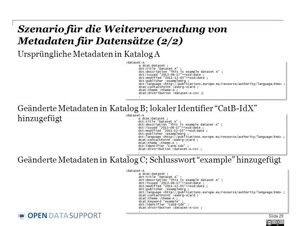 Szenario für die Weiterverwendung von Metadaten für Datensätze (2/2)