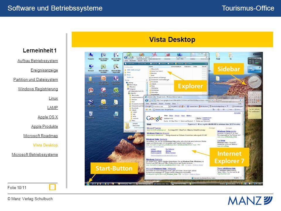 ü Vista Desktop Lerneinheit 1 Aufbau Betriebssystem Ereignisanzeige