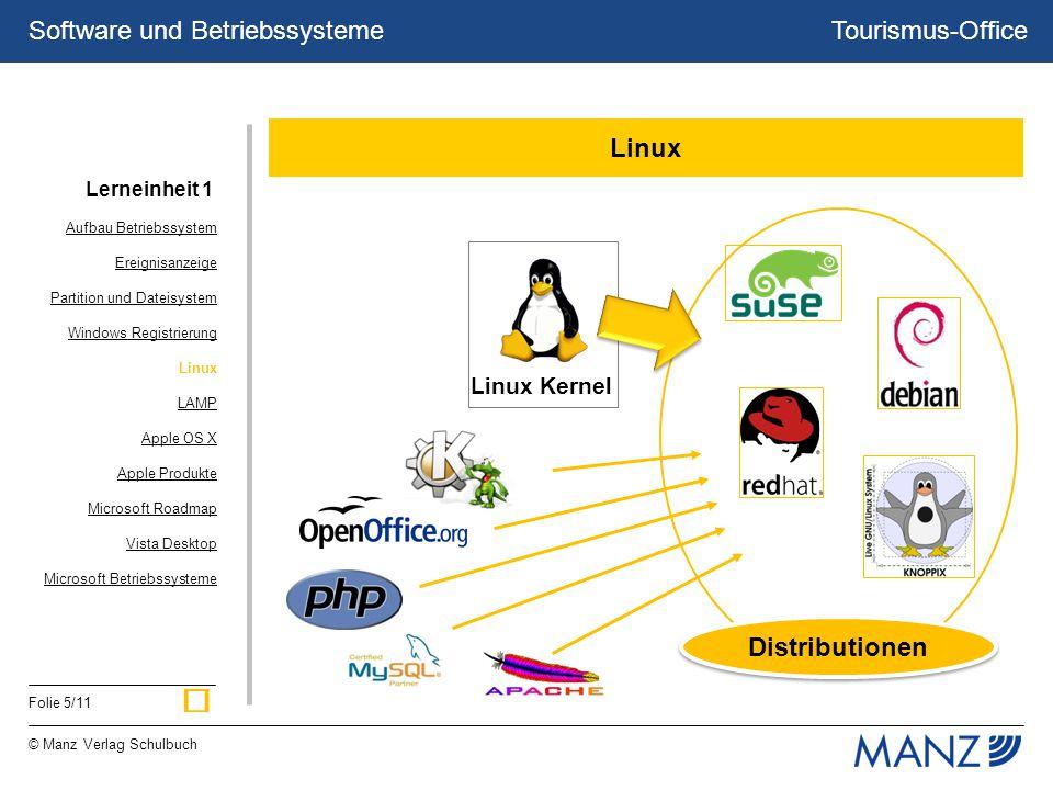 ü Linux Distributionen Linux Kernel Lerneinheit 1