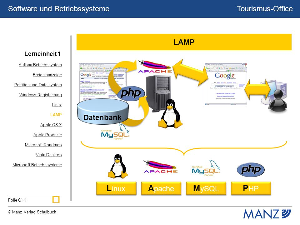 ü Linux Apache MySQL PHP LAMP Datenbank Lerneinheit 1