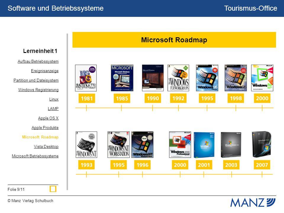 ü Microsoft Roadmap Lerneinheit 1 Aufbau Betriebssystem