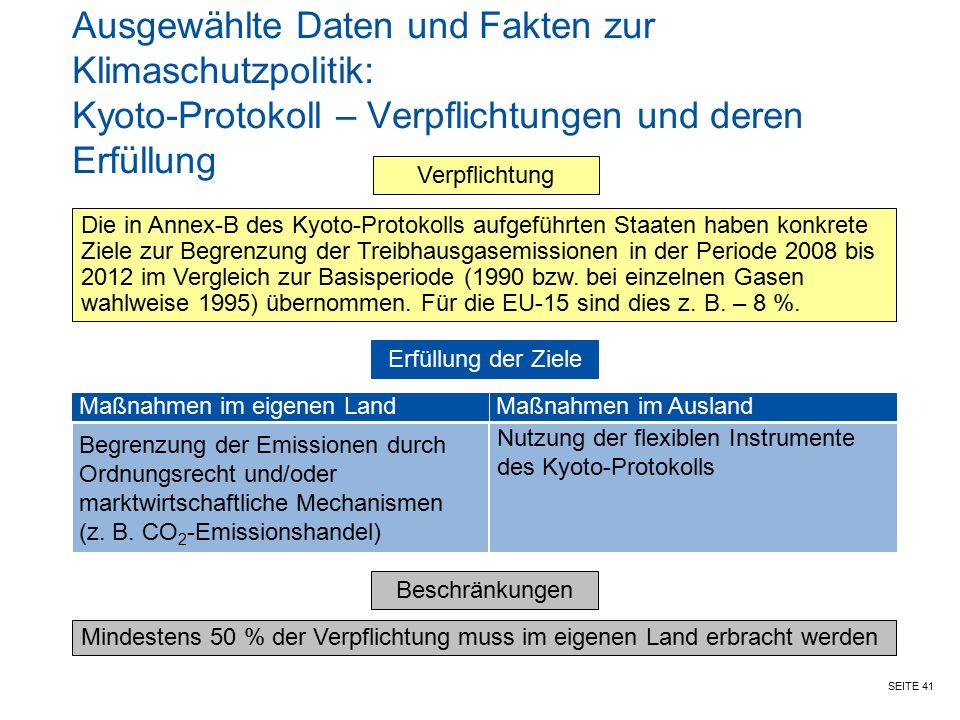 Ausgewählte Daten und Fakten zur Klimaschutzpolitik: Kyoto-Protokoll – Verpflichtungen und deren Erfüllung