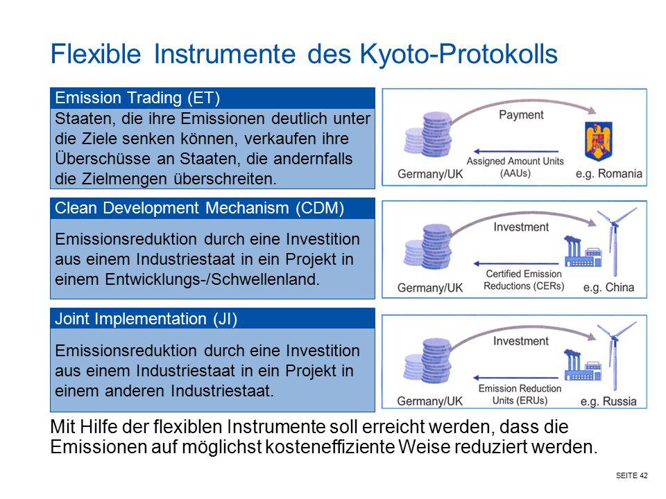 Flexible Instrumente des Kyoto-Protokolls
