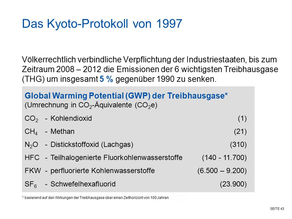Das Kyoto-Protokoll von 1997