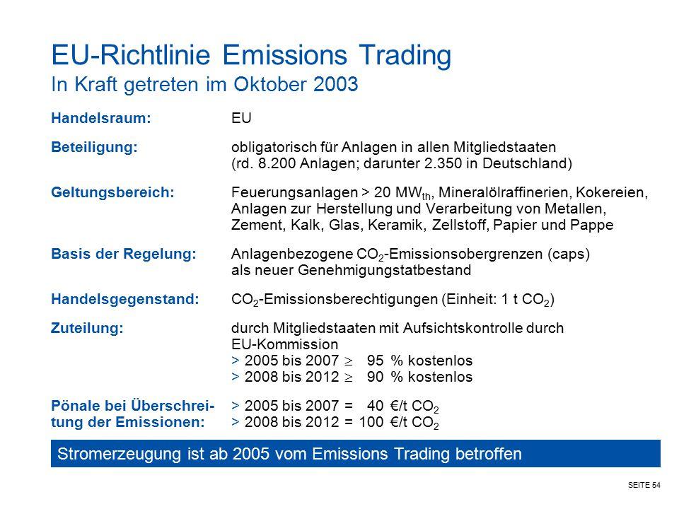 EU-Richtlinie Emissions Trading In Kraft getreten im Oktober 2003