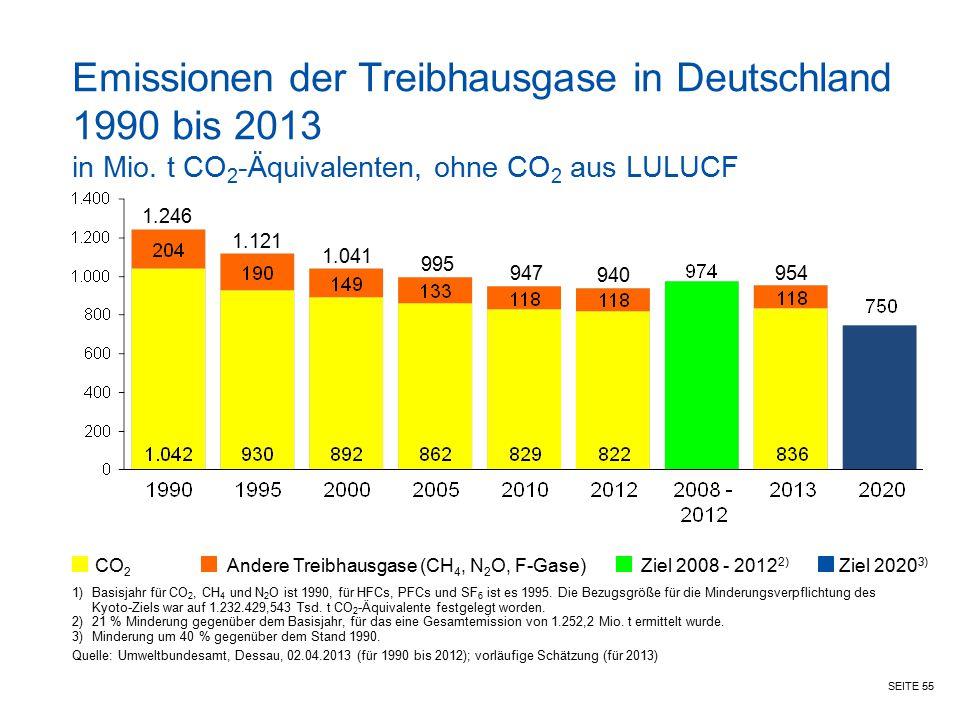 Emissionen der Treibhausgase in Deutschland 1990 bis 2013 in Mio