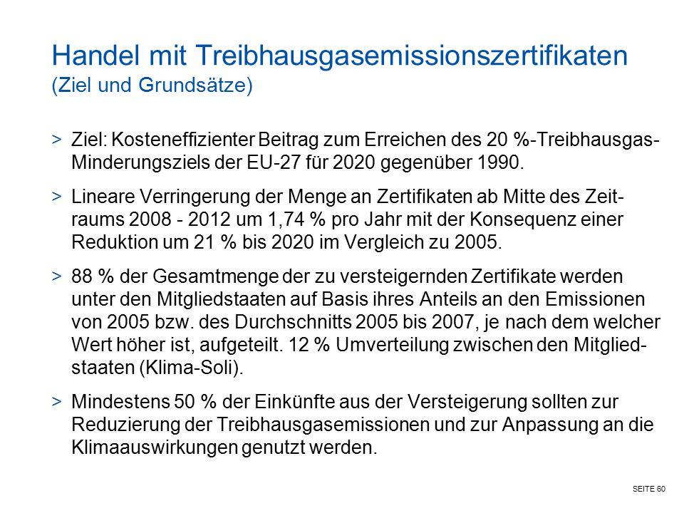 Handel mit Treibhausgasemissionszertifikaten (Ziel und Grundsätze)