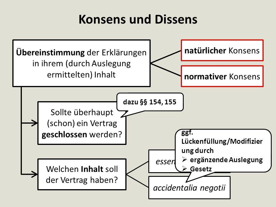 Konsens und Dissens natürlicher Konsens