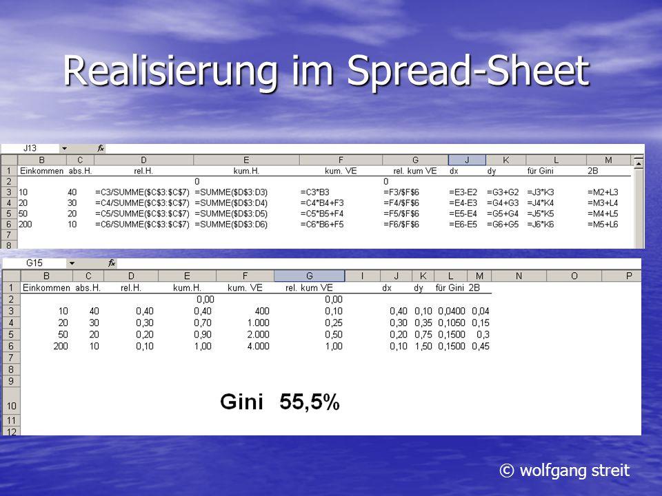 Realisierung im Spread-Sheet