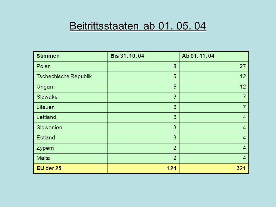 Beitrittsstaaten ab 01. 05. 04 Stimmen Bis 31. 10. 04 Ab 01. 11. 04
