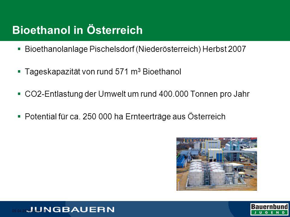 Bioethanol in Österreich
