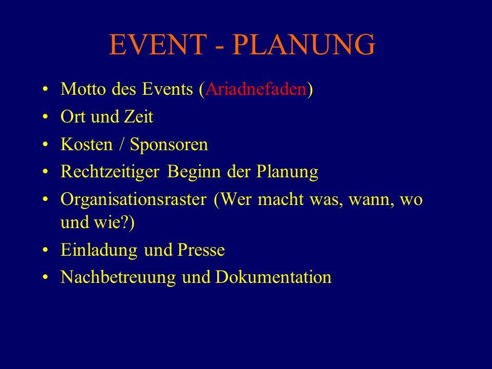 EVENT - PLANUNG Motto des Events (Ariadnefaden) Ort und Zeit