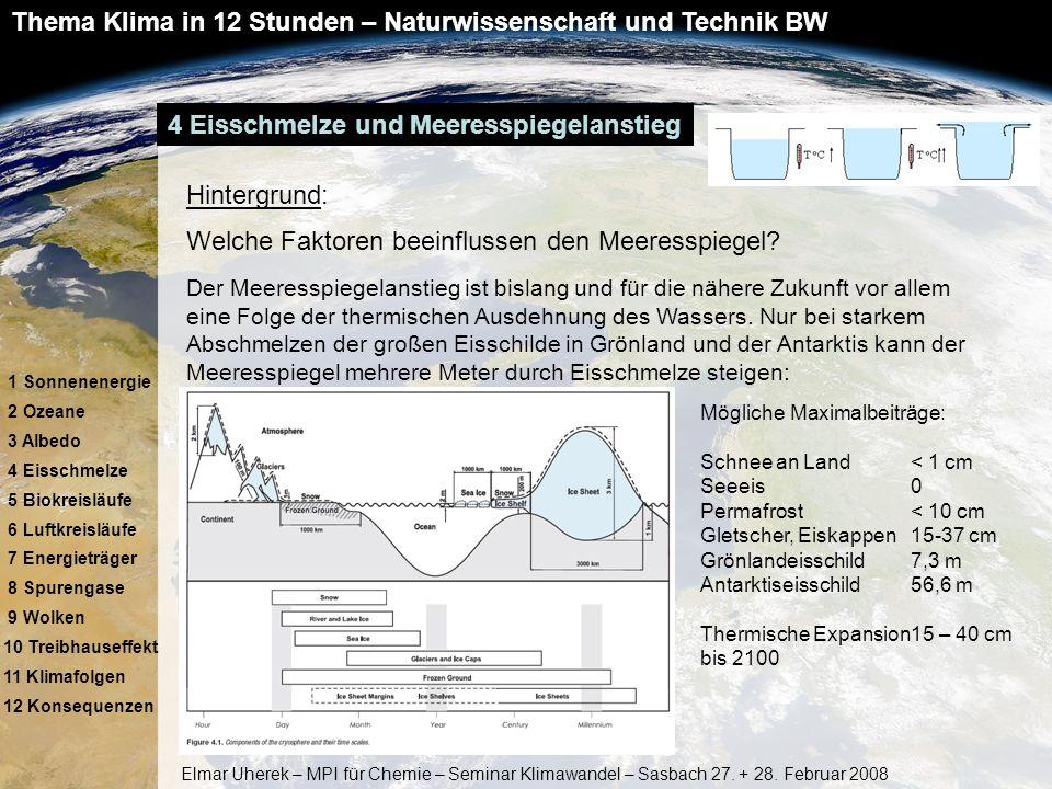 4 Eisschmelze und Meeresspiegelanstieg