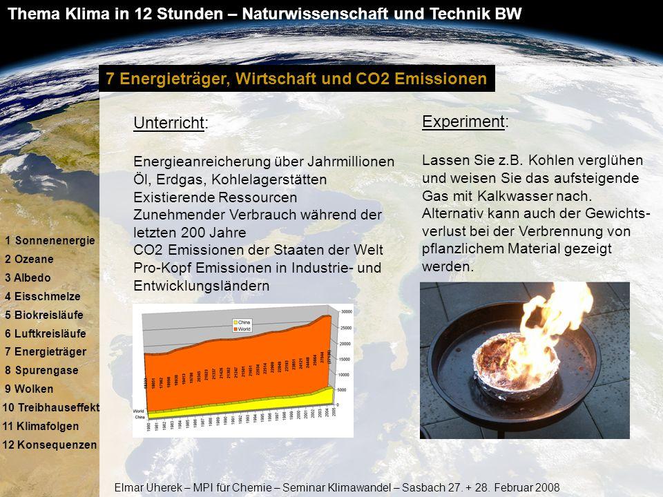 7 Energieträger, Wirtschaft und CO2 Emissionen