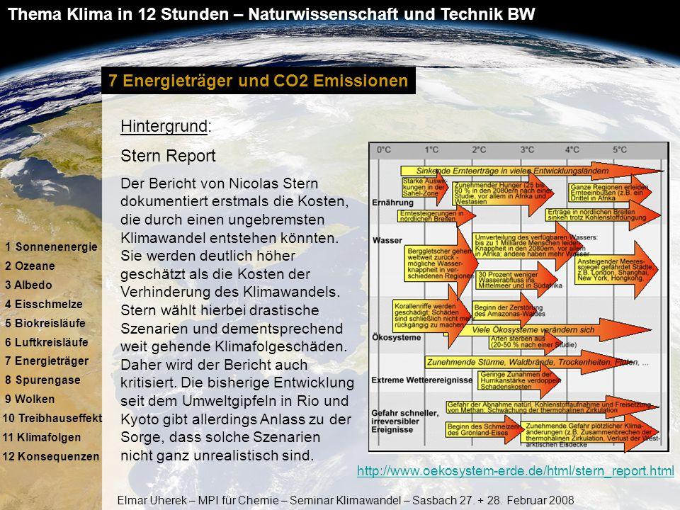 7 Energieträger und CO2 Emissionen