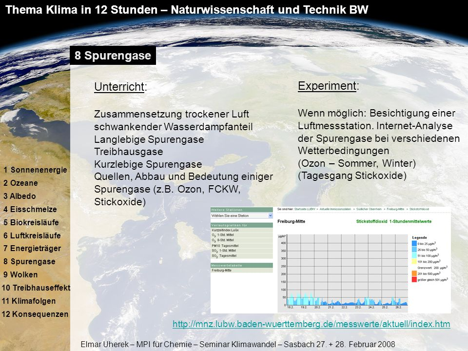 8 Spurengase Unterricht: Experiment: Zusammensetzung trockener Luft