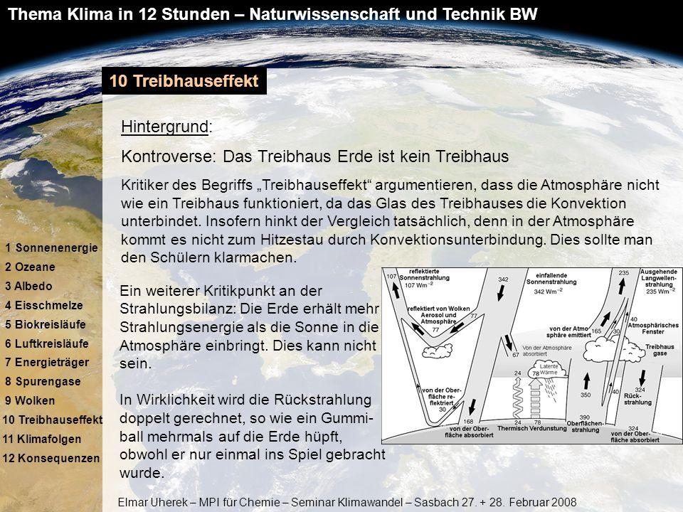 Kontroverse: Das Treibhaus Erde ist kein Treibhaus