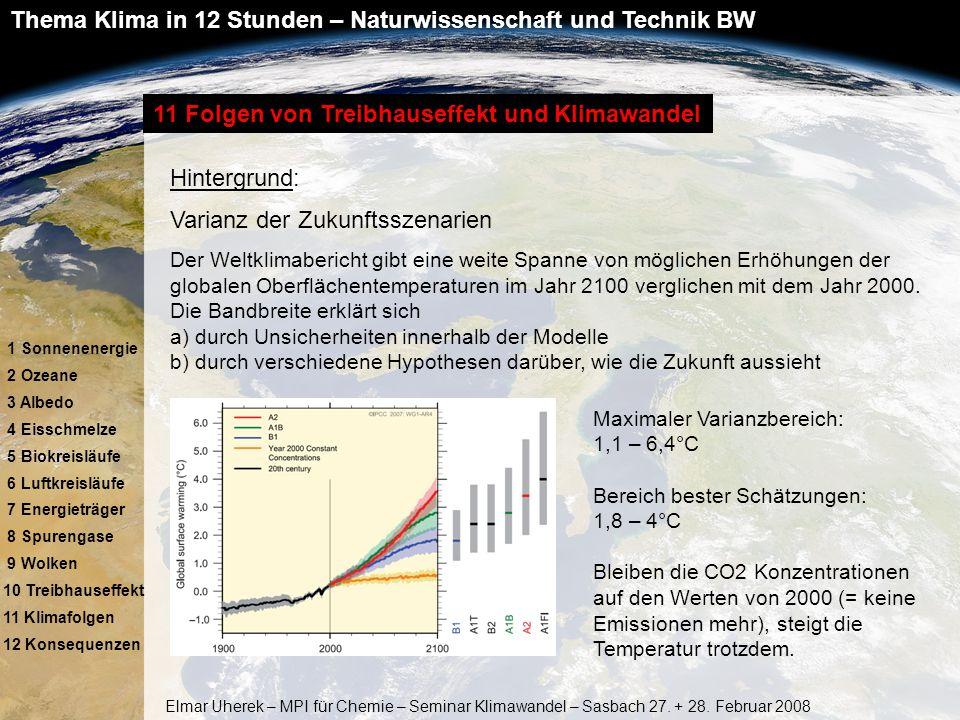 11 Folgen von Treibhauseffekt und Klimawandel