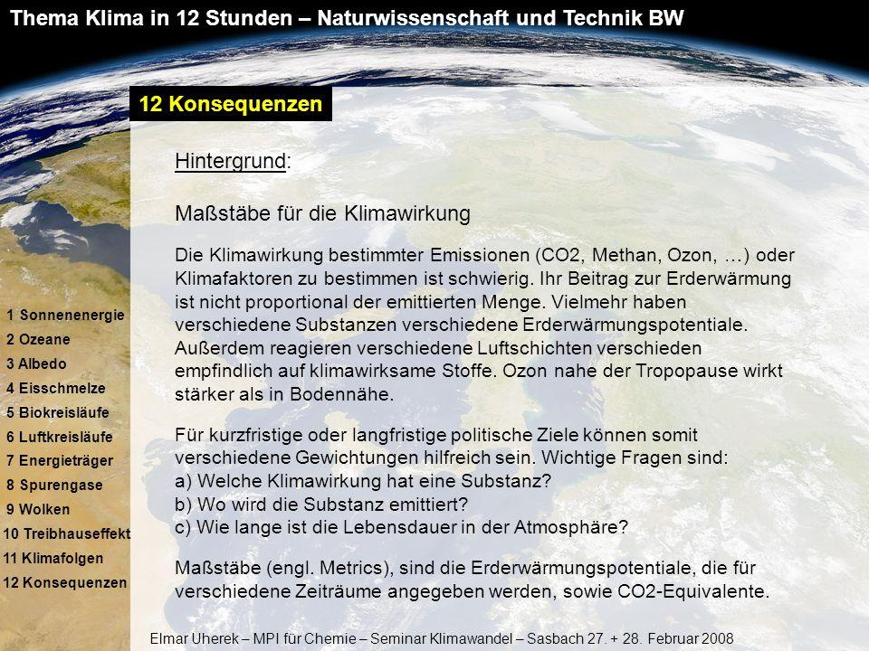 Maßstäbe für die Klimawirkung