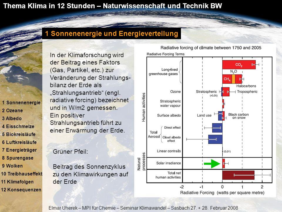 1 Sonnenenergie und Energieverteilung